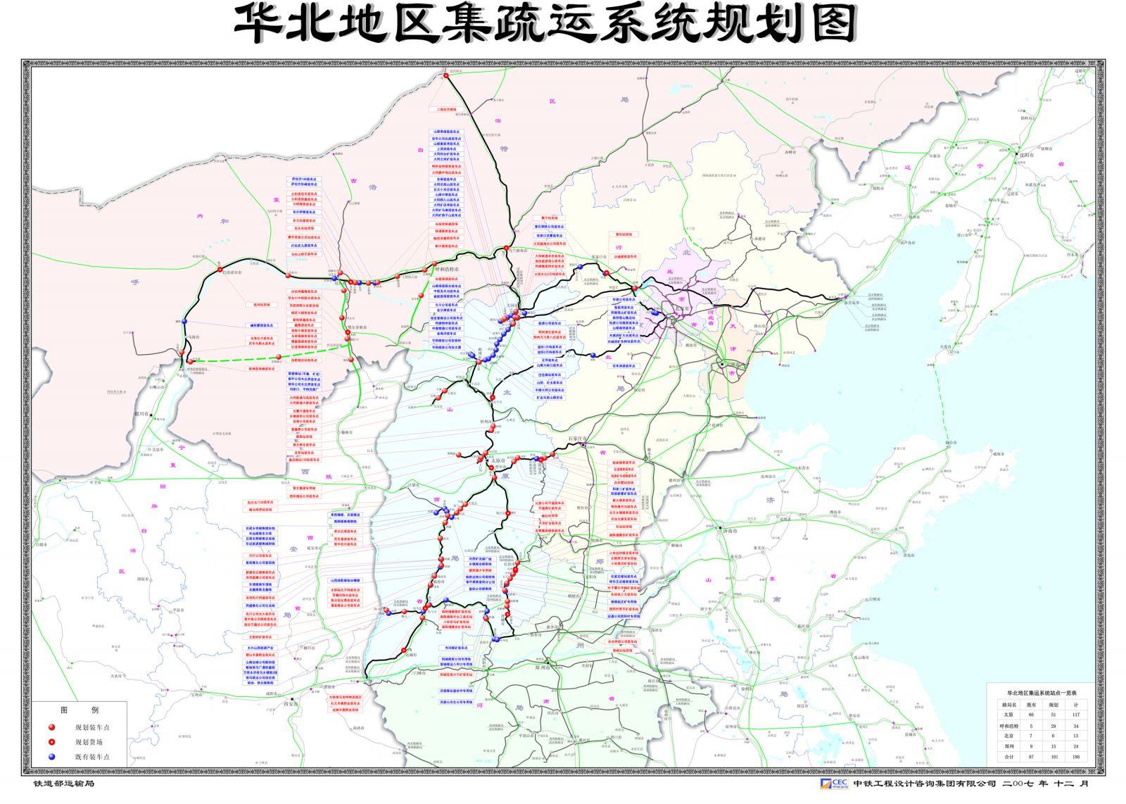 华北地区集疏运系统工程研究